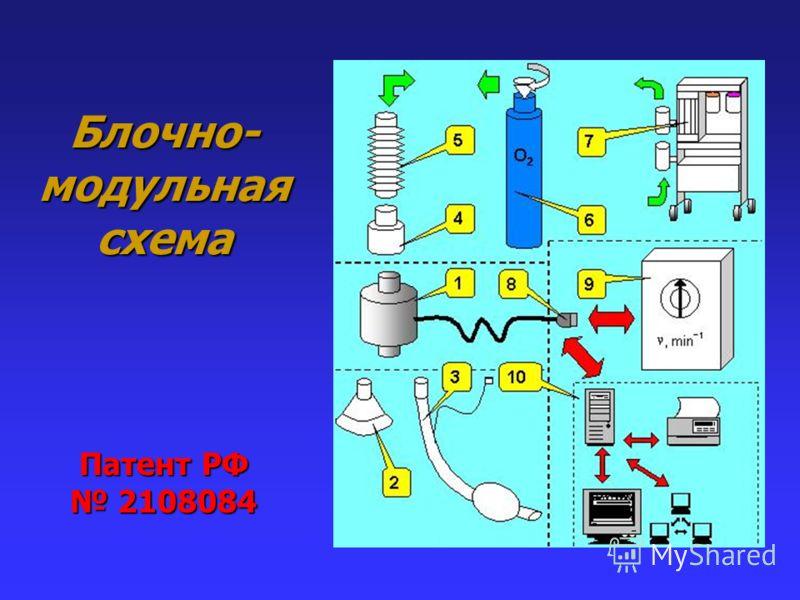 Блочно- модульная схема Патент РФ 2108084