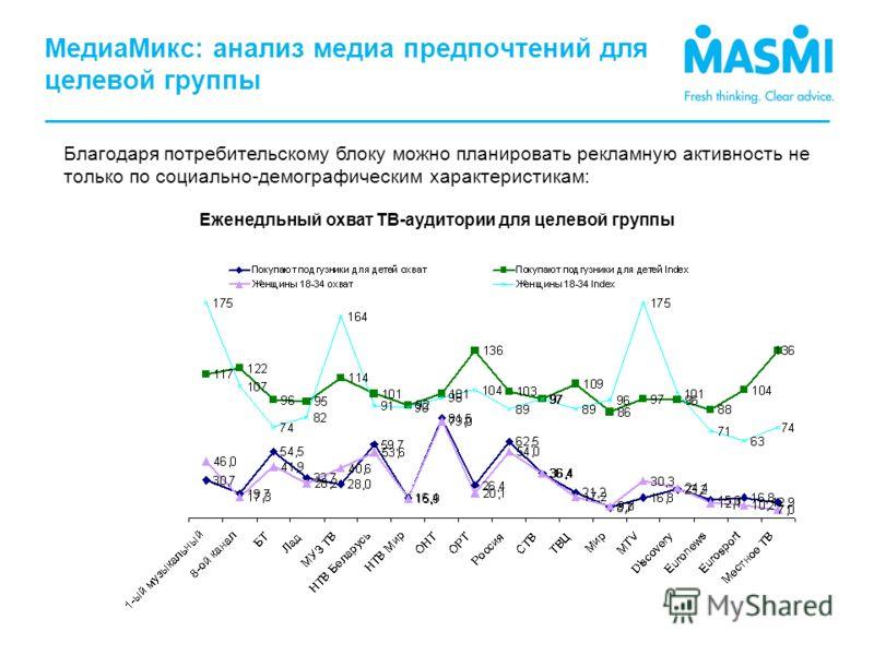 МедиаМикс: анализ медиа предпочтений для целевой группы Благодаря потребительскому блоку можно планировать рекламную активность не только по социально-демографическим характеристикам: Еженедльный охват ТВ-аудитории для целевой группы