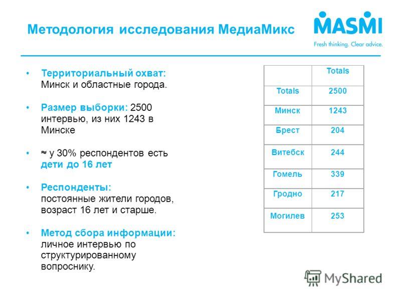 Территориальный охват: Минск и областные города. Размер выборки: 2500 интервью, из них 1243 в Минске у 30% респондентов есть дети до 16 лет Респонденты: постоянные жители городов, возраст 16 лет и старше. Метод сбора информации: личное интервью по ст