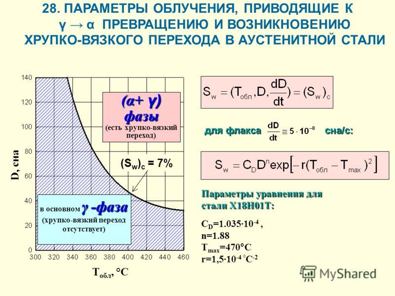 28. ПАРАМЕТРЫ ОБЛУЧЕНИЯ, ПРИВОДЯЩИЕ К γ α ПРЕВРАЩЕНИЮ И ВОЗНИКНОВЕНИЮ ХРУПКО-ВЯЗКОГО ПЕРЕХОДА В АУСТЕНИТНОЙ СТАЛИ для флакса сна/с: Параметры уравнения для стали Х18Н01Т: С D =1.035·10 -4, n=1.88 T max =470°C r=1,5·10 -4 ° С -2 γ -фаза в основном γ -