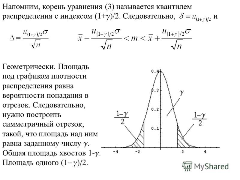 Геометрически. Площадь под графиком плотности распределения равна вероятности попадания в отрезок. Следовательно, нужно построить симметричный отрезок, такой, что площадь над ним равна заданному числу g. Общая площадь хвостов 1- g. Площадь одного (1