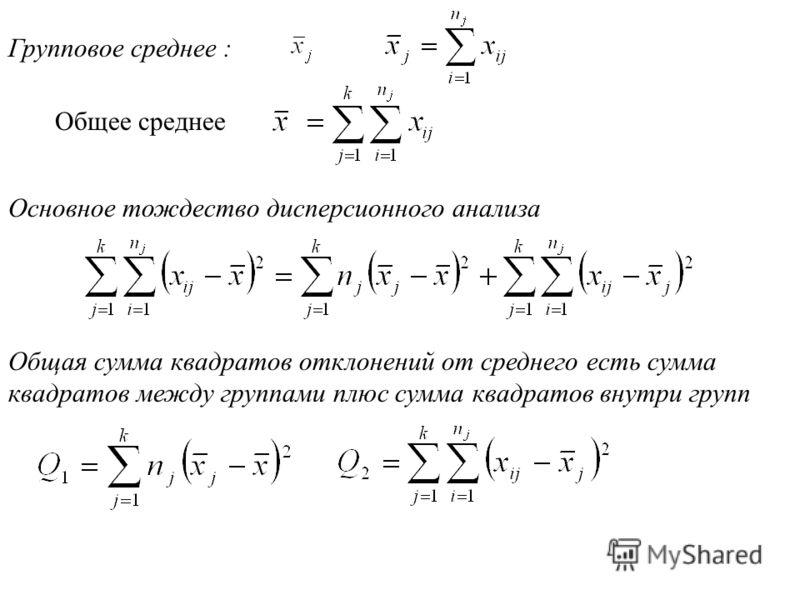 Групповое среднее :Общее среднее Основное тождество дисперсионного анализа Общая сумма квадратов отклонений от среднего есть сумма квадратов между группами плюс сумма квадратов внутри групп