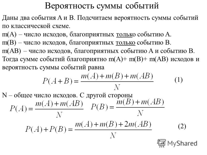 Вероятность суммы событий Даны два события A и B. Подсчитаем вероятность суммы событий по классической схеме. m(A) – число исходов, благоприятных только событию A. m(B) – число исходов, благоприятных только событию B. m(AB) – число исходов, благоприя