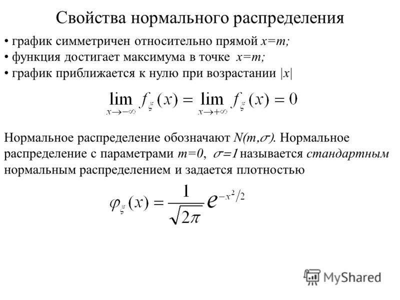 Свойства нормального распределения график симметричен относительно прямой x=m; функция достигает максимума в точке x=m; график приближается к нулю при возрастании |x| Нормальное распределение обозначают N(m,s). Нормальное распределение с параметрами