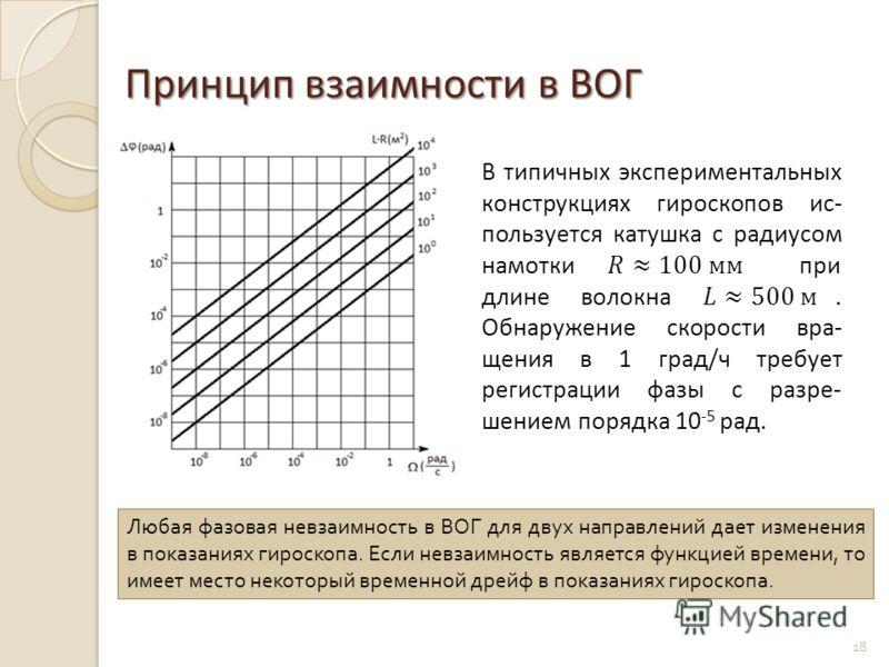 Принцип взаимности в ВОГ 18 Любая фазовая невзаимность в ВОГ для двух направлений дает изменения в показаниях гироскопа. Если невзаимность является функцией времени, то имеет место некоторый временной дрейф в показаниях гироскопа.
