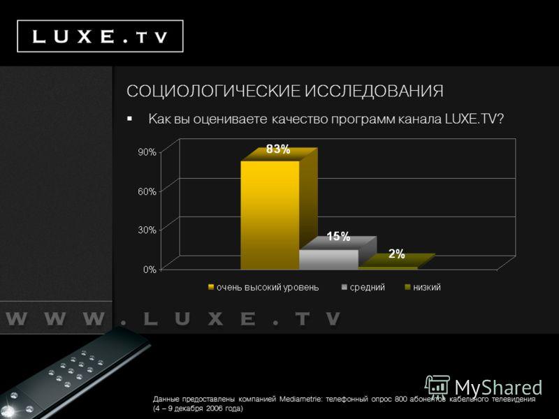 СОЦИОЛОГИЧЕСКИЕ ИССЛЕДОВАНИЯ Как вы оцениваете качество программ канала LUXE.TV? Данные предоставлены компанией Mediametrie: телефонный опрос 800 абонентов кабельного телевидения (4 – 9 декабря 2006 года)