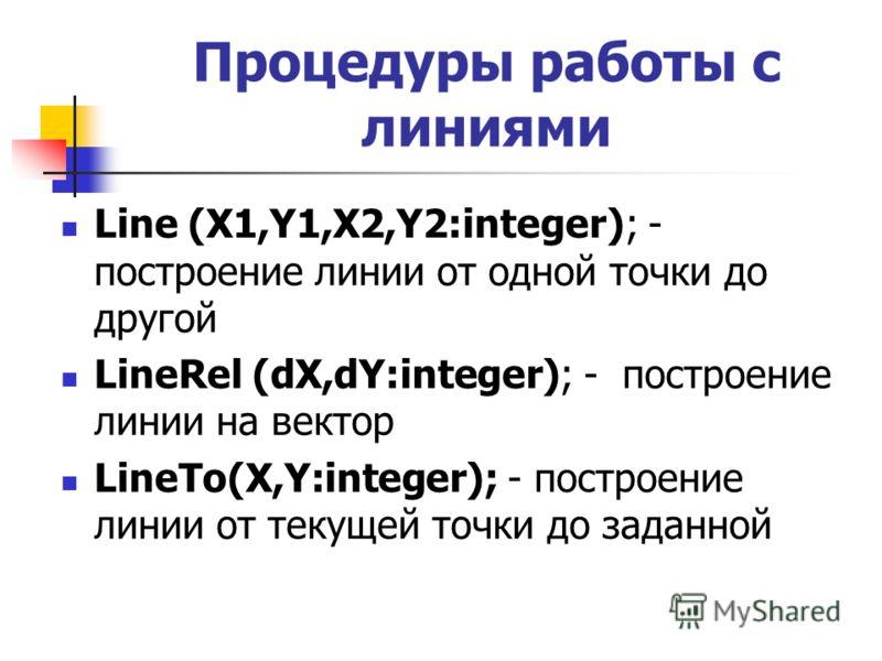 Процедуры работы с линиями Line (X1,Y1,X2,Y2:integer); - построение линии от одной точки до другой LineRel (dX,dY:integer); - построение линии на вектор LineTo(X,Y:integer); - построение линии от текущей точки до заданной