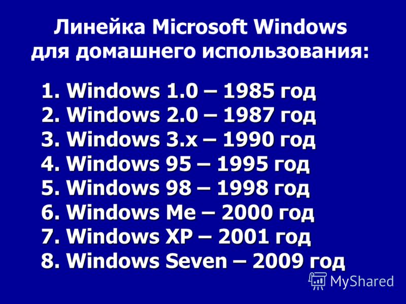 1. Windows 1.0 – 1985 год 2. Windows 2.0 – 1987 год 3. Windows 3.x – 1990 год 4. Windows 95 – 1995 год 5. Windows 98 – 1998 год 6. Windows Me – 2000 год 7. Windows XP – 2001 год 8. Windows Seven – 2009 год Линейка Microsoft Windows для домашнего испо