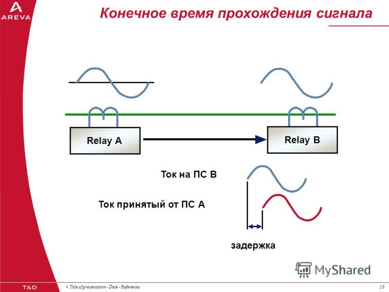> Title of presentation - Date - References26 Конечное время прохождения сигнала Ток на ПС В Ток принятый от ПС А задержка Relay A Relay B