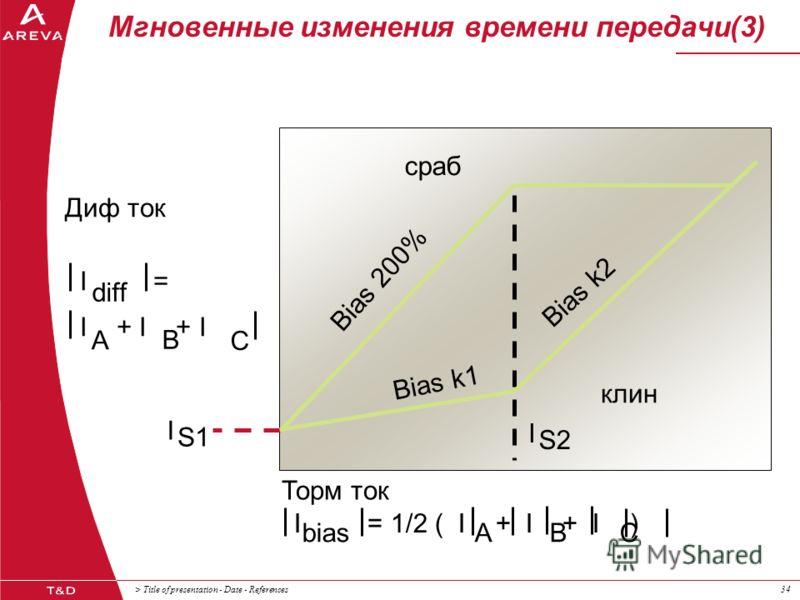 > Title of presentation - Date - References34 Мгновенные изменения времени передачи(3) Диф ток I = I + I + I diff A B C Торм ток bias A B C I = 1/2 ( I + I + I ) I S1 Bias k1 I клин Bias k2 S2 сраб Bias 200%