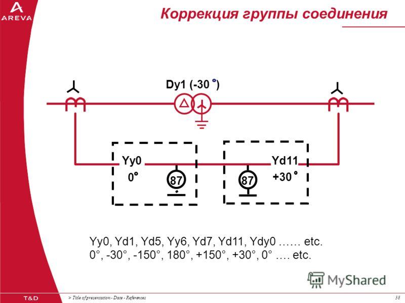 > Title of presentation - Date - References38 Коррекция группы соединения 87 Yy0 0 Yd11 +30 Dy1 (-30 ) Yy0, Yd1, Yd5, Yy6, Yd7, Yd11, Ydy0 …… etc. 0°, -30°, -150°, 180°, +150°, +30°, 0° …. etc. 87