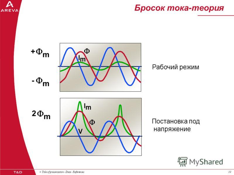 > Title of presentation - Date - References39 Бросок тока-теория m + Постановка под напряжение m - m 2 Рабочий режим V m I V m I