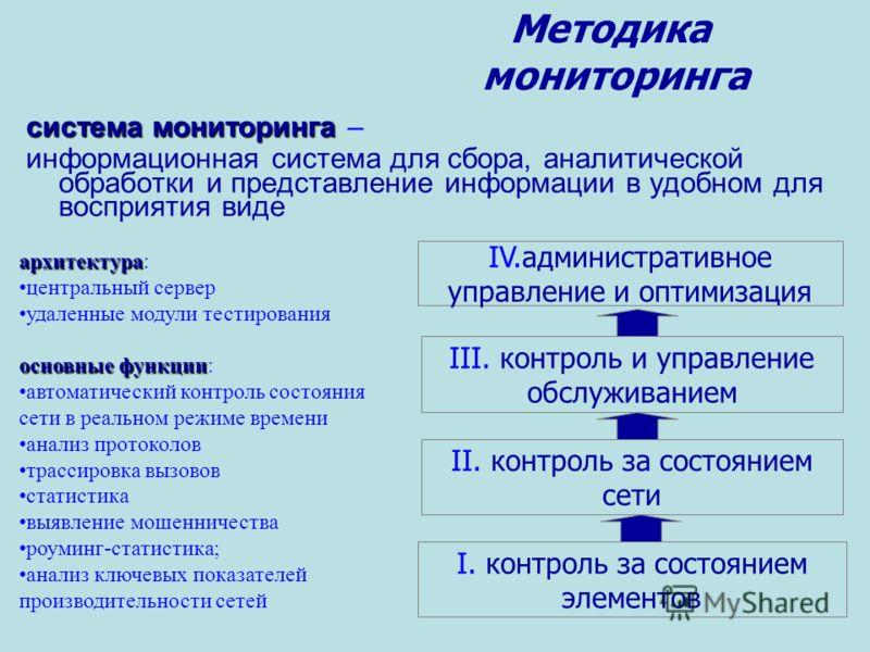 Методика мониторинга I. контроль за состоянием элементов II. контроль за состоянием сети III. контроль и управление обслуживанием IV.административное управление и оптимизация система мониторинга система мониторинга – информационная система для сбора,