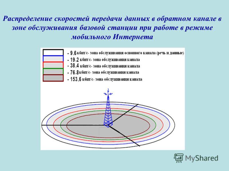 Распределение скоростей передачи данных в обратном канале в зоне обслуживания базовой станции при работе в режиме мобильного Интернета