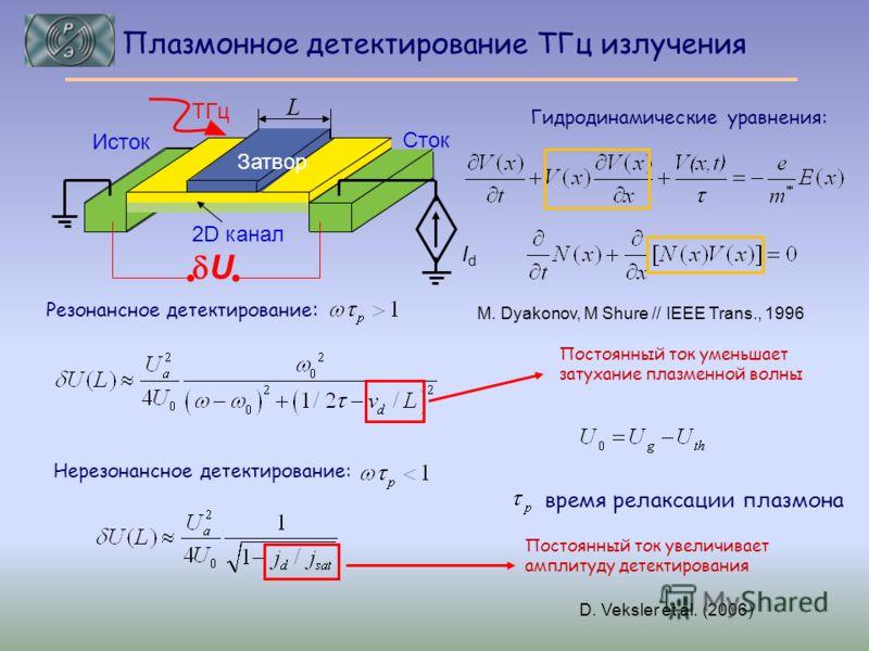 Плазмонное детектирование ТГц излучения Нерезонансное детектирование: Резонансное детектирование : Гидродинамические уравнения: L Сток Исток 2D канал Затвор IdId TГц U Постоянный ток увеличивает амплитуду детектирования Постоянный ток уменьшает затух