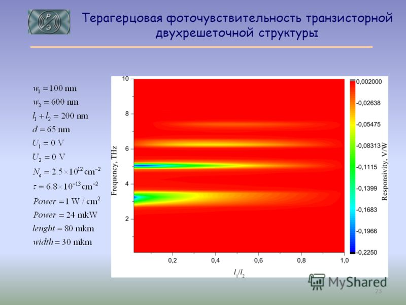 Терагерцовая фоточувствительность транзисторной двухрешеточной структуры 23