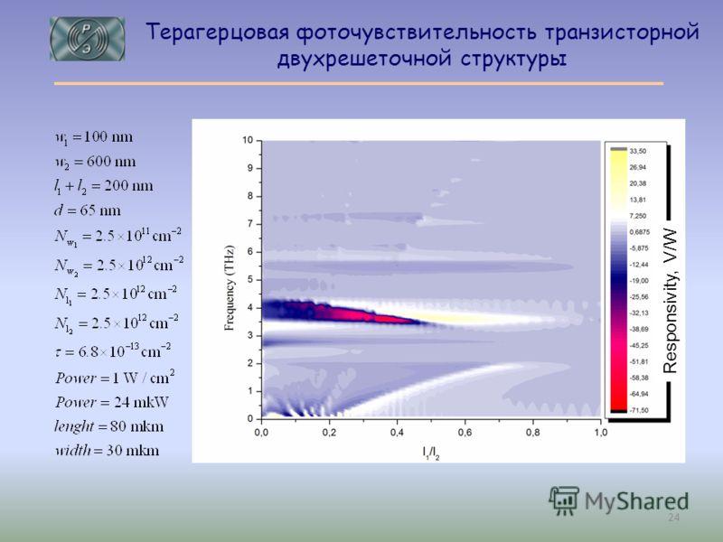 Терагерцовая фоточувствительность транзисторной двухрешеточной структуры 24 Responsivity, V/W