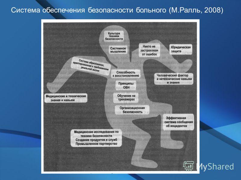 Система обеспечения безопасности больного (М.Ралль, 2008)