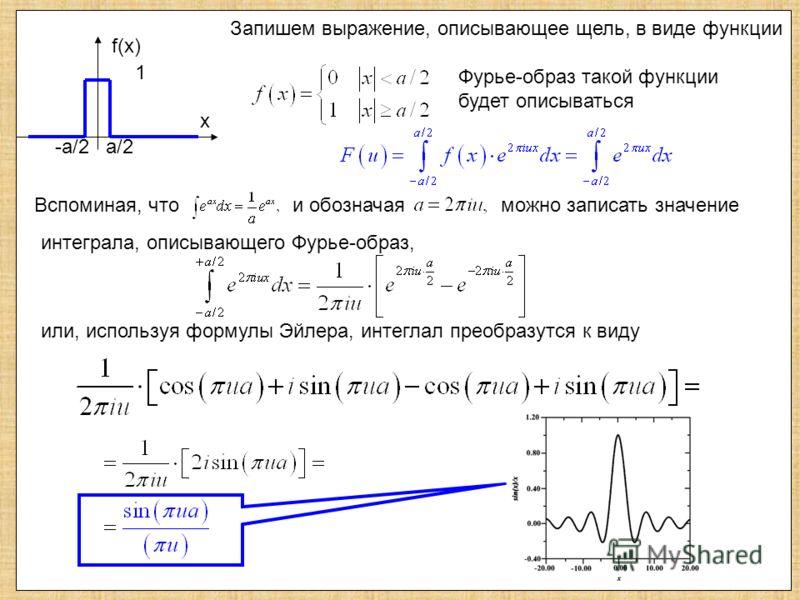 f(x) 1 x Запишем выражение, описывающее щель, в виде функции Фурье-образ такой функции будет описываться Вспоминая, чтои обозначаяможно записать значение интеграла, описывающего Фурье-образ, или, используя формулы Эйлера, интеглал преобразутся к виду