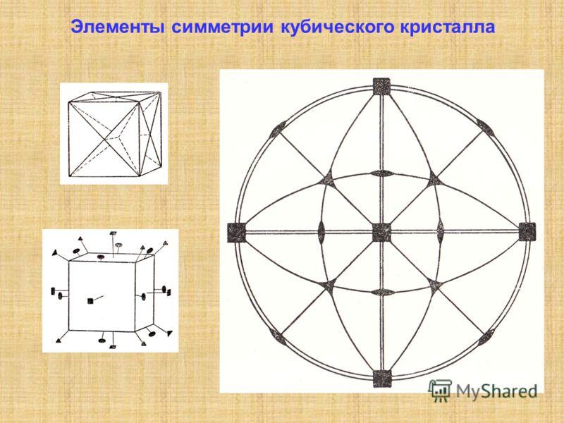 Элементы симметрии кубического кристалла