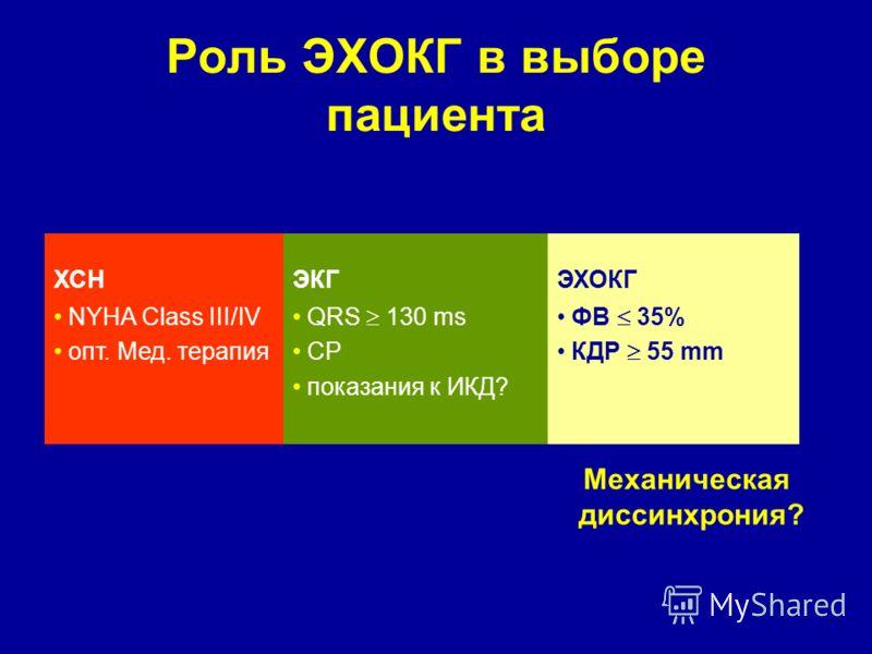 Роль ЭХОКГ в выборе пациента ХСНЭКГЭХОКГ NYHA Class III/IV опт. Мед. терапия QRS 130 ms СР показания к ИКД? ФВ 35% КДР 55 mm Механическая диссинхрония?