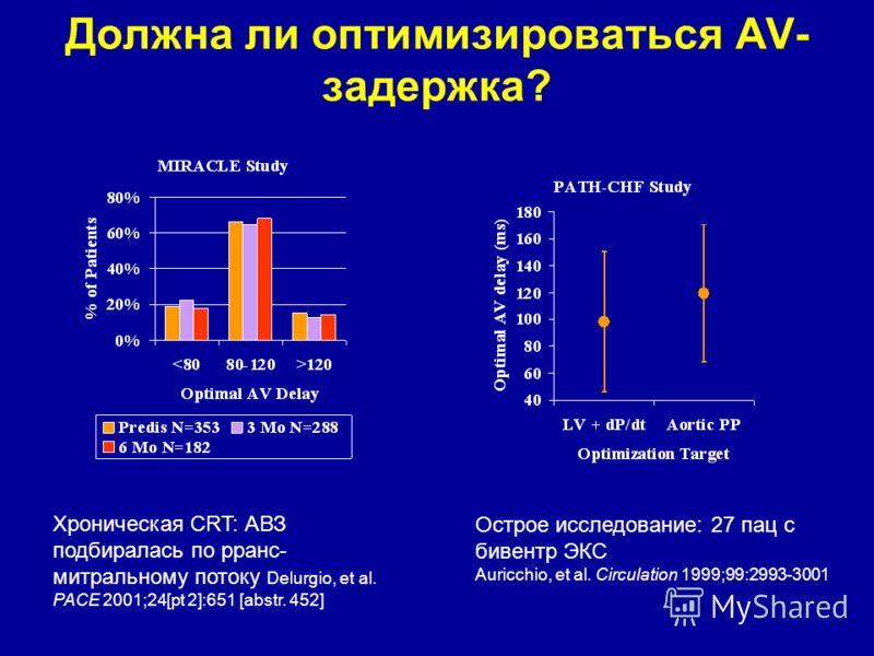 Должна ли оптимизироваться AV- задержка? Острое исследование: 27 пац с бивентр ЭКС Auricchio, et al. Circulation 1999;99:2993-3001 Хроническая CRT: АВЗ подбиралась по рранс- митральному потоку Delurgio, et al. PACE 2001;24[pt 2]:651 [abstr. 452]