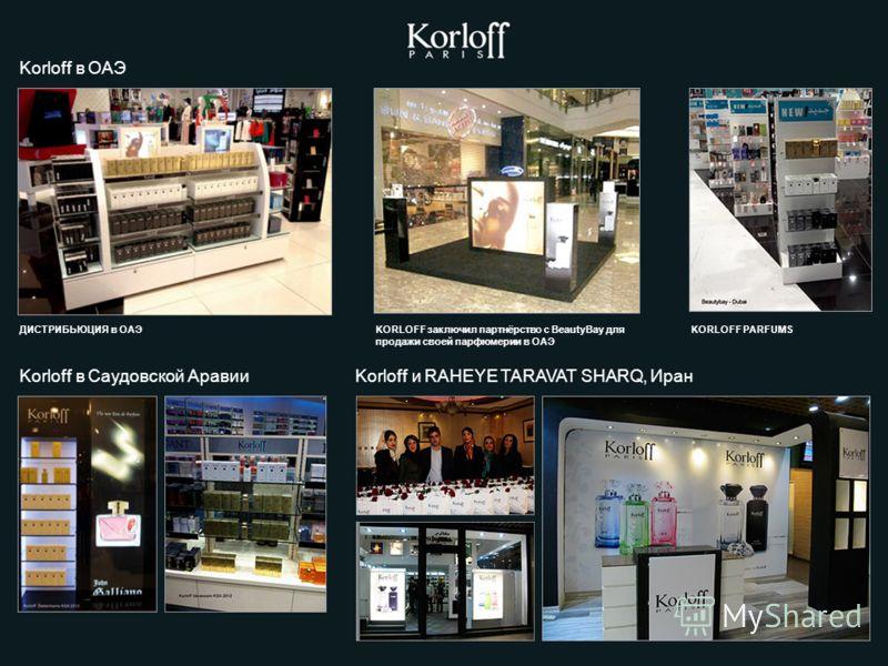 Korloff в ОАЭ KORLOFF заключил партнёрство с BeautyBay для продажи своей парфюмерии в ОАЭ ДИСТРИБЬЮЦИЯ в ОАЭ Korloff в Саудовской Аравии KORLOFF PARFUMS Korloff и RAHEYE TARAVAT SHARQ, Иран