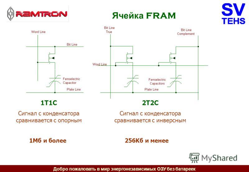 Добро пожаловать в мир энергонезависимых ОЗУ без батареек Ячейка FRAM 1T1C Сигнал с конденсатора сравнивается с опорным 2T2C Сигнал с конденсатора сравнивается с инверсным 256Kб и менее1Mб и более