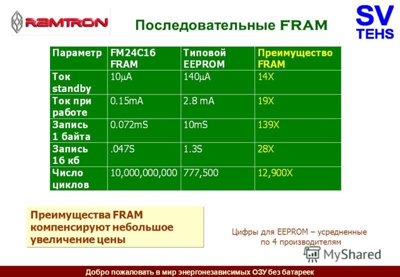 Добро пожаловать в мир энергонезависимых ОЗУ без батареек Последовательные FRAM Преимущества FRAM компенсируют небольшое увеличение цены Цифры для EEPROM – усредненные по 4 производителям
