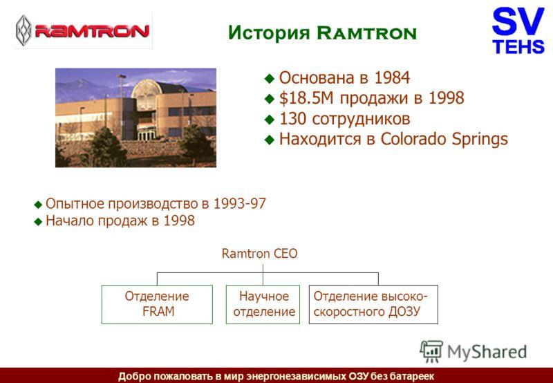 Добро пожаловать в мир энергонезависимых ОЗУ без батареек История Ramtron Основана в 1984 $18.5M продажи в 1998 130 сотрудников Находится в Colorado Springs Ramtron CEO Отделение FRAM Научное отделение Отделение высоко- скоростного ДОЗУ Опытное произ