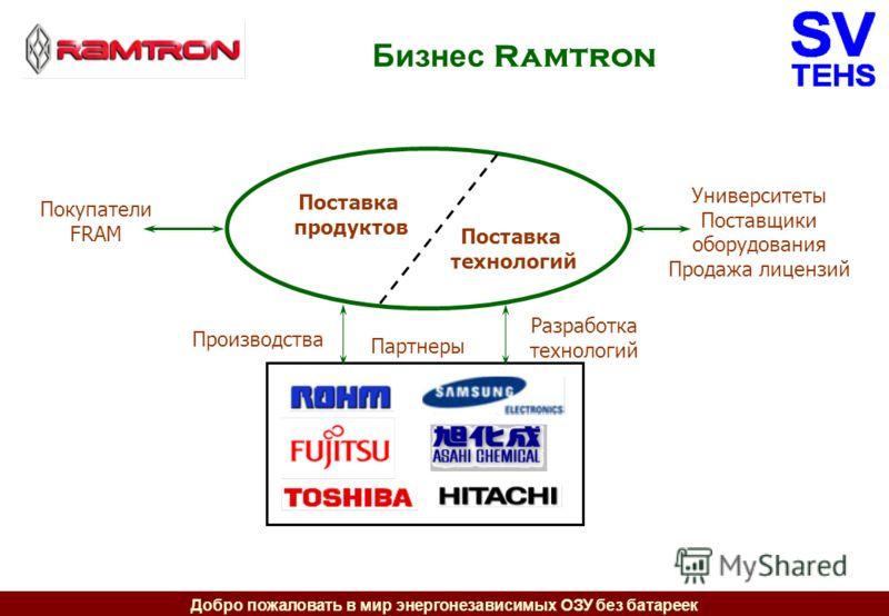 Добро пожаловать в мир энергонезависимых ОЗУ без батареек Бизнес Ramtron Партнеры Покупатели FRAM Университеты Поставщики оборудования Продажа лицензий Поставка продуктов Поставка технологий Производства Разработка технологий