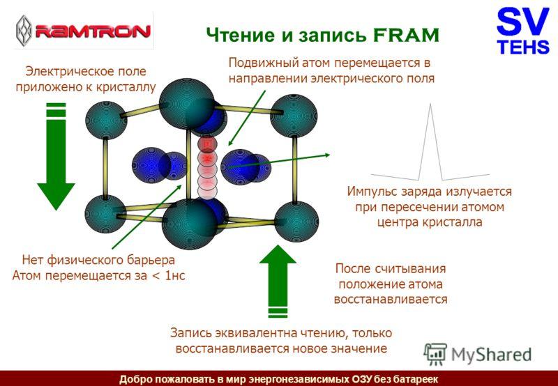 Добро пожаловать в мир энергонезависимых ОЗУ без батареек Чтение и запись FRAM Электрическое поле приложено к кристаллу Подвижный атом перемещается в направлении электрического поля Импульс заряда излучается при пересечении атомом центра кристалла Не
