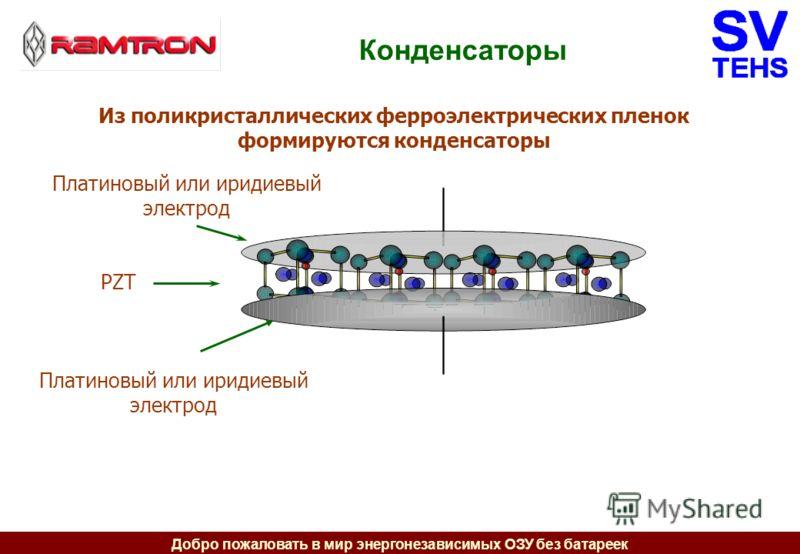 Добро пожаловать в мир энергонезависимых ОЗУ без батареек Конденсаторы Из поликристаллических ферроэлектрических пленок формируются конденсаторы Платиновый или иридиевый электрод Платиновый или иридиевый электрод PZT