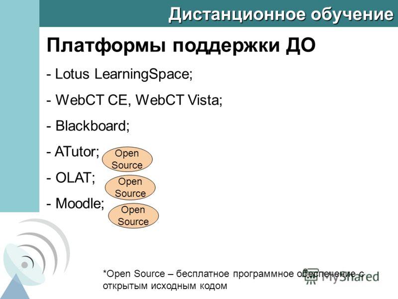 Дистанционное обучение Платформы поддержки ДО - Lotus LearningSpace; - WebCT CE, WebCT Vista; - Blackboard; - ATutor; - OLAT; - Moodle; Open Source *Open Source – бесплатное программное обеспечение с открытым исходным кодом