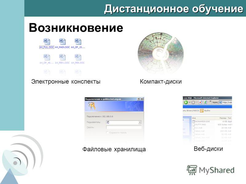 Дистанционное обучение Возникновение Электронные конспекты Компакт-диски Файловые хранилища Веб-диски