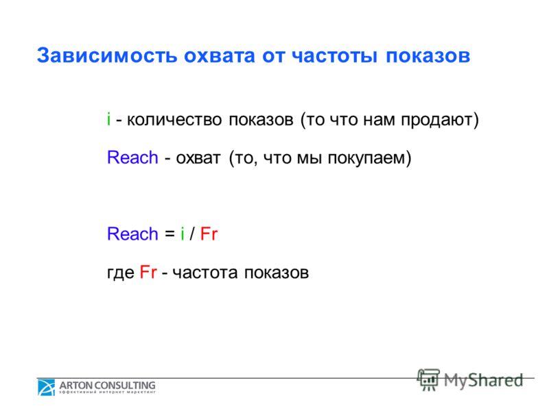 Зависимость охвата от частоты показов i - количество показов (то что нам продают) Reach - охват (то, что мы покупаем) Reach = i / Fr где Fr - частота показов