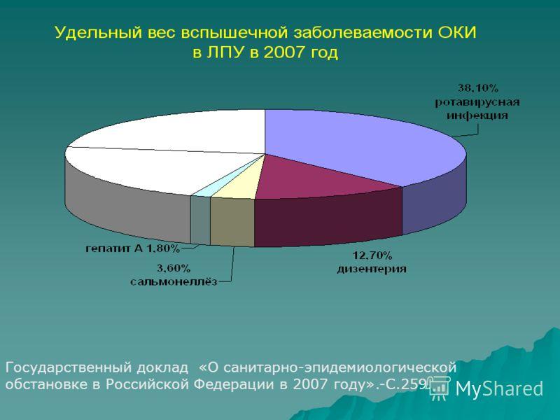 Государственный доклад «О санитарно-эпидемиологической обстановке в Российской Федерации в 2007 году».-С.259.