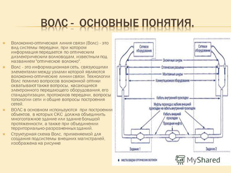 Волоконно-оптическая линия связи (Волс) - это вид системы передачи, при котором информация передается по оптическим диэлектрическим волноводам, известным под названием