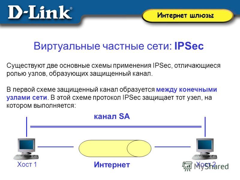 Виртуальные частные сети: IPSec Существуют две основные схемы применения IPSec, отличающиеся ролью узлов, образующих защищенный канал. В первой схеме защищенный канал образуется между конечными узлами сети. В этой схеме протокол IPSec защищает тот уз