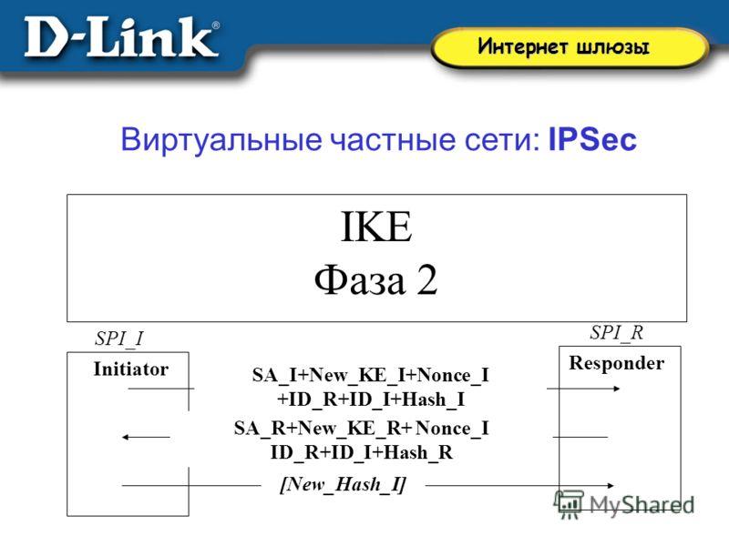 SA_R+New_KE_R+ Nonce_I ID_R+ID_I+Hash_R SA_I+New_KE_I+Nonce_I +ID_R+ID_I+Hash_I [New_Hash_I] Initiator SPI_I Responder SPI_R IKE Фаза 2 Виртуальные частные сети: IPSec Интернет шлюзы