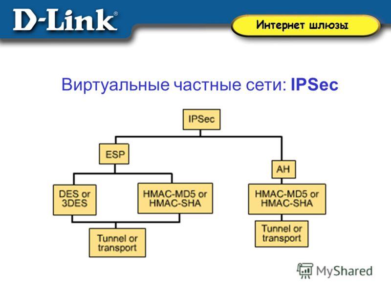 Виртуальные частные сети: IPSec Интернет шлюзы