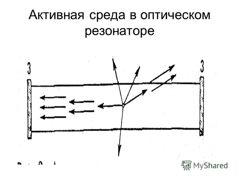 Активная среда в оптическом резонаторе