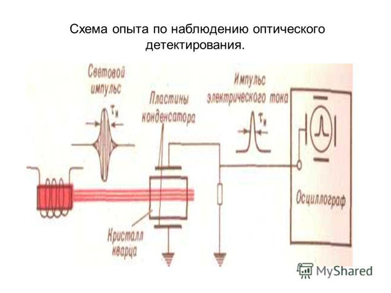 Схема опыта по наблюдению оптического детектирования.