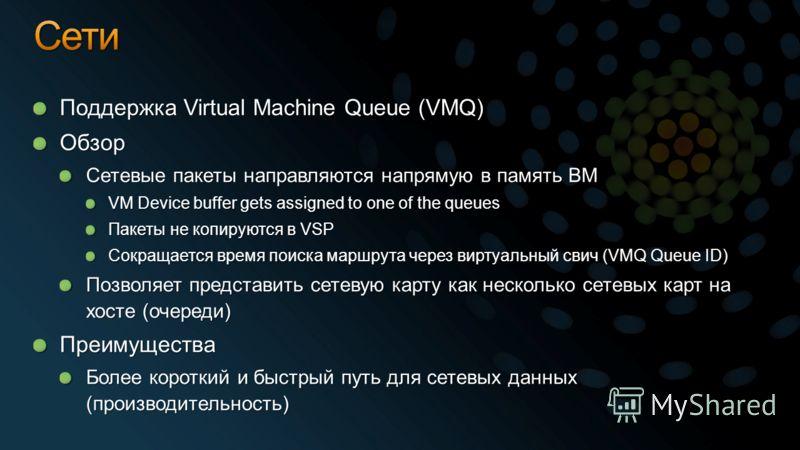 Поддержка Virtual Machine Queue (VMQ) Обзор Сетевые пакеты направляются напрямую в память ВМ VM Device buffer gets assigned to one of the queues Пакеты не копируются в VSP Сокращается время поиска маршрута через виртуальный свич (VMQ Queue ID) Позвол