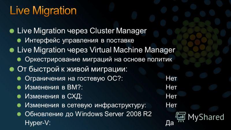 Live Migration через Cluster Manager Интерфейс управления в поставке Live Migration через Virtual Machine Manager Оркестрирование миграций на основе политик От быстрой к живой миграции: Ограничения на гостевую ОС?:Нет Изменения в ВМ?:Нет Изменения в