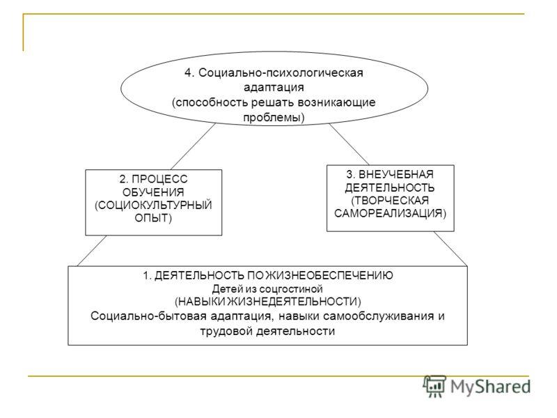 Схема оценки случая Описание