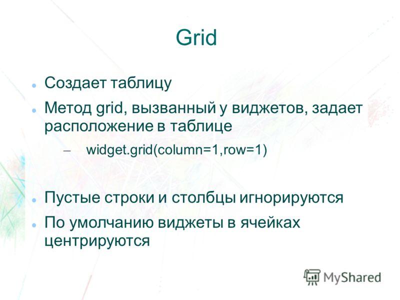Grid Создает таблицу Метод grid, вызванный у виджетов, задает расположение в таблице – widget.grid(column=1,row=1) Пустые строки и столбцы игнорируются По умолчанию виджеты в ячейках центрируются