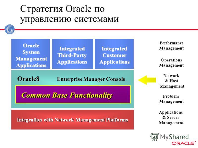 ® Стратегия Oracle по управлению системами Performance Management Network & Host Management Problem Management Operations Management Applications & Server Management Enterprise Manager Console IntegratedCustomerApplications OracleSystemManagementAppl