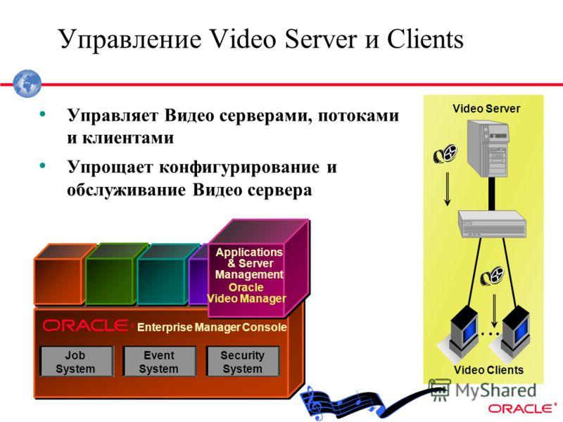 ® Applications & Server Management Oracle Video Manager ® Event System Security System Job System Управление Video Server и Clients Enterprise Manager Console Video Server Video Clients Управляет Видео серверами, потоками и клиентами Упрощает конфигу