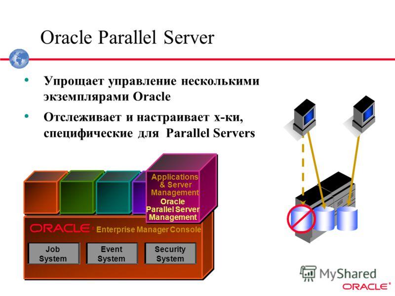 ® Applications & Server Management Oracle Parallel Server Management ® Event System Security System Job System Oracle Parallel Server Упрощает управление несколькими экземплярами Oracle Отслеживает и настраивает х-ки, специфические для Parallel Serve